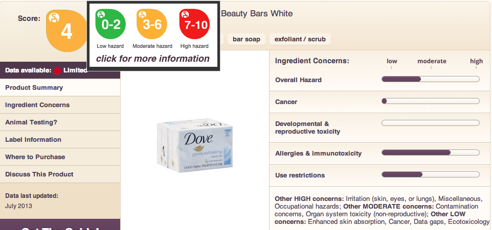 Dove Could Be Bad For You